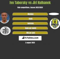 Ivo Taborsky vs Jiri Kulhanek h2h player stats