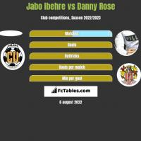 Jabo Ibehre vs Danny Rose h2h player stats
