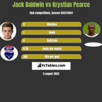 Jack Baldwin vs Krystian Pearce h2h player stats