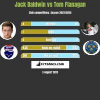Jack Baldwin vs Tom Flanagan h2h player stats