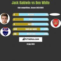 Jack Baldwin vs Ben White h2h player stats