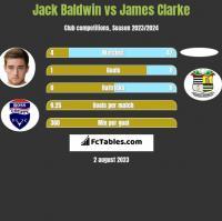 Jack Baldwin vs James Clarke h2h player stats