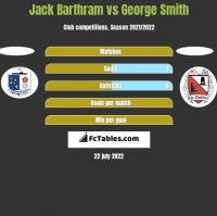 Jack Barthram vs George Smith h2h player stats