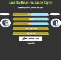 Jack Barthram vs Jason Taylor h2h player stats