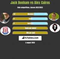 Jack Bonham vs Alex Cairns h2h player stats