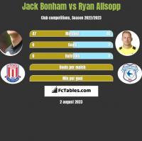 Jack Bonham vs Ryan Allsopp h2h player stats