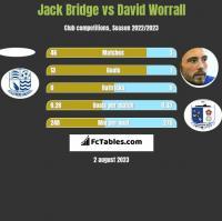 Jack Bridge vs David Worrall h2h player stats