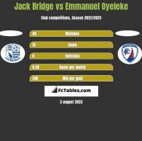 Jack Bridge vs Emmanuel Oyeleke h2h player stats