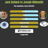 Jack Butland vs Joseph Wildsmith h2h player stats