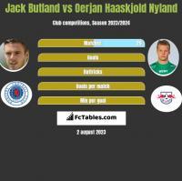 Jack Butland vs Oerjan Haaskjold Nyland h2h player stats