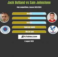 Jack Butland vs Sam Johnstone h2h player stats