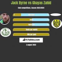 Jack Byrne vs Ghayas Zahid h2h player stats