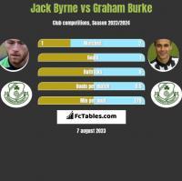 Jack Byrne vs Graham Burke h2h player stats