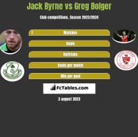 Jack Byrne vs Greg Bolger h2h player stats