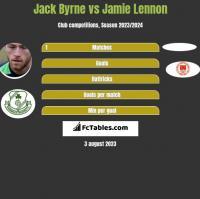 Jack Byrne vs Jamie Lennon h2h player stats