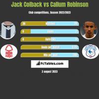 Jack Colback vs Callum Robinson h2h player stats