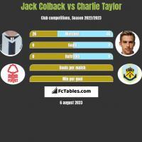 Jack Colback vs Charlie Taylor h2h player stats
