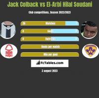 Jack Colback vs El-Arabi Soudani h2h player stats