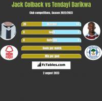 Jack Colback vs Tendayi Darikwa h2h player stats