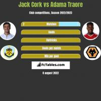 Jack Cork vs Adama Traore h2h player stats