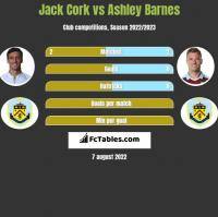 Jack Cork vs Ashley Barnes h2h player stats