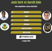Jack Cork vs Gareth Bale h2h player stats