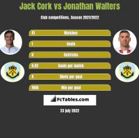 Jack Cork vs Jonathan Walters h2h player stats
