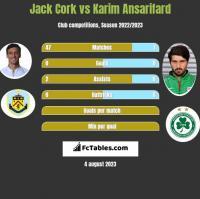 Jack Cork vs Karim Ansarifard h2h player stats