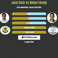 Jack Cork vs Robert Brady h2h player stats