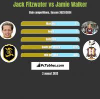Jack Fitzwater vs Jamie Walker h2h player stats