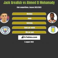 Jack Grealish vs Ahmed El Mohamady h2h player stats
