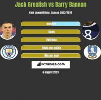 Jack Grealish vs Barry Bannan h2h player stats