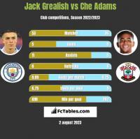 Jack Grealish vs Che Adams h2h player stats