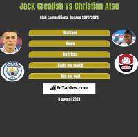 Jack Grealish vs Christian Atsu h2h player stats