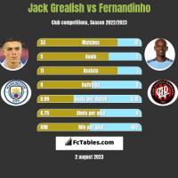 Jack Grealish vs Fernandinho h2h player stats