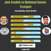 Jack Grealish vs Mahmoud Hassan-Trezeguet h2h player stats
