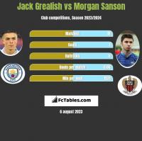 Jack Grealish vs Morgan Sanson h2h player stats
