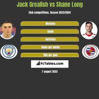 Jack Grealish vs Shane Long h2h player stats
