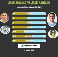 Jack Grealish vs Jack Harrison h2h player stats