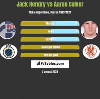 Jack Hendry vs Aaron Calver h2h player stats