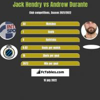Jack Hendry vs Andrew Durante h2h player stats
