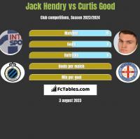 Jack Hendry vs Curtis Good h2h player stats