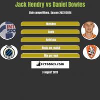 Jack Hendry vs Daniel Bowles h2h player stats