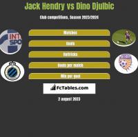 Jack Hendry vs Dino Djulbic h2h player stats