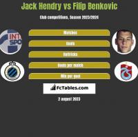 Jack Hendry vs Filip Benkovic h2h player stats