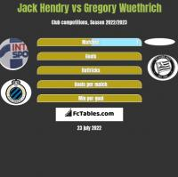 Jack Hendry vs Gregory Wuethrich h2h player stats