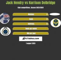 Jack Hendry vs Harrison Delbridge h2h player stats