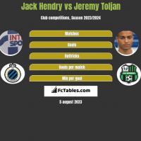 Jack Hendry vs Jeremy Toljan h2h player stats