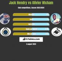 Jack Hendry vs Olivier Ntcham h2h player stats
