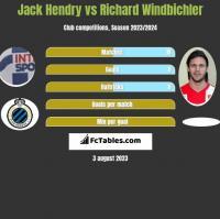 Jack Hendry vs Richard Windbichler h2h player stats